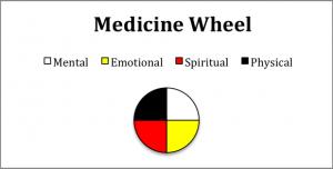 medicine_wheel